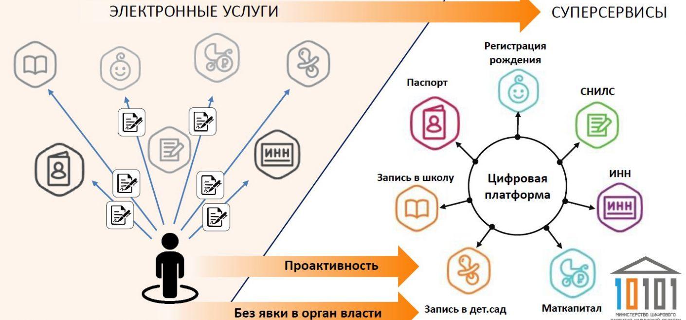 https://strategy24.ru/images/project/201909/364fbf1479ce281db660d0f5060f0066.jpg